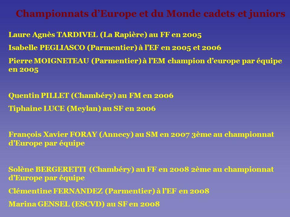 Championnats dEurope et du Monde cadets et juniors Laure Agnès TARDIVEL (La Rapière) au FF en 2005 Isabelle PEGLIASCO (Parmentier) à lEF en 2005 et 2006 Pierre MOIGNETEAU (Parmentier) à lEM champion deurope par équipe en 2005 Quentin PILLET (Chambéry) au FM en 2006 Tiphaine LUCE (Meylan) au SF en 2006 François Xavier FORAY (Annecy) au SM en 2007 3ème au championnat dEurope par équipe Solène BERGERETTI (Chambéry) au FF en 2008 2ème au championnat dEurope par équipe Clémentine FERNANDEZ (Parmentier) à lEF en 2008 Marina GENSEL (ESCVD) au SF en 2008