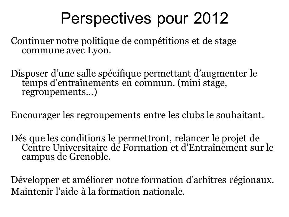 Perspectives pour 2012 Continuer notre politique de compétitions et de stage commune avec Lyon.