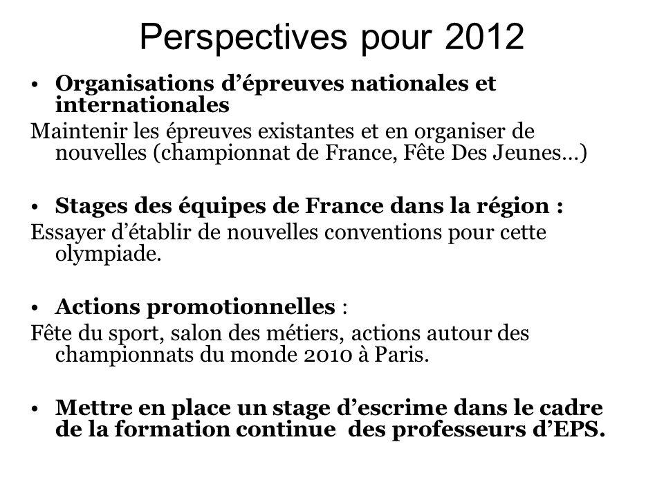Perspectives pour 2012 Organisations dépreuves nationales et internationales Maintenir les épreuves existantes et en organiser de nouvelles (championnat de France, Fête Des Jeunes…) Stages des équipes de France dans la région : Essayer détablir de nouvelles conventions pour cette olympiade.