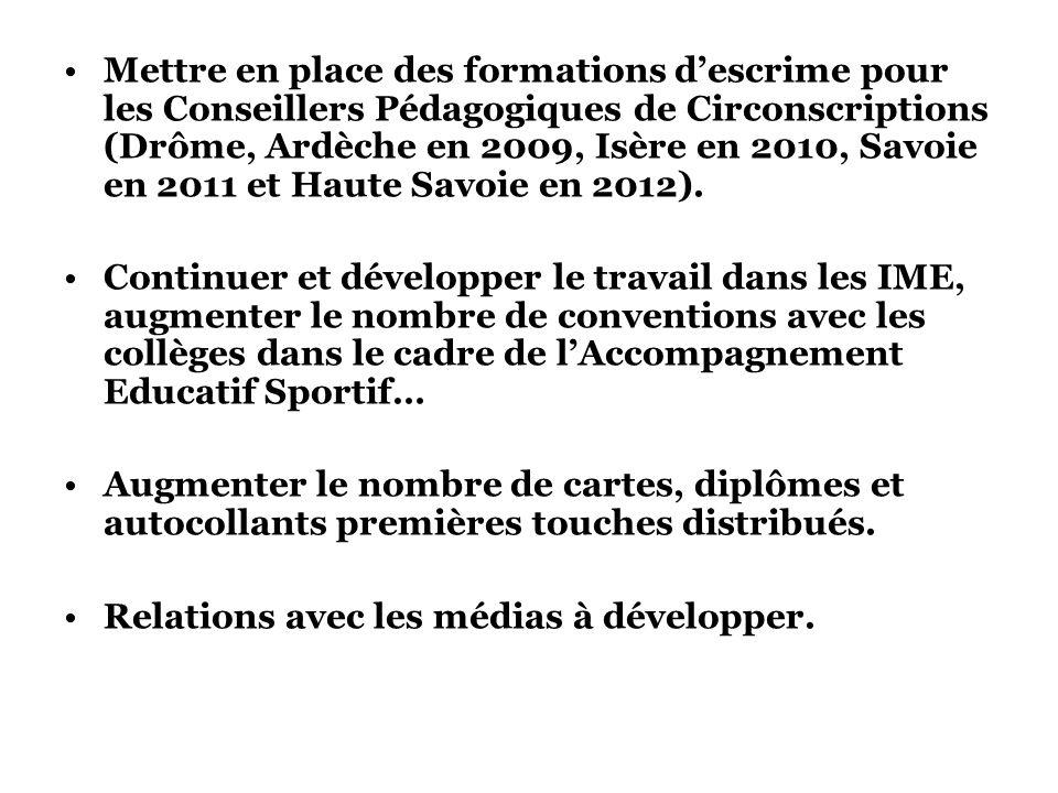 Mettre en place des formations descrime pour les Conseillers Pédagogiques de Circonscriptions (Drôme, Ardèche en 2009, Isère en 2010, Savoie en 2011 et Haute Savoie en 2012).