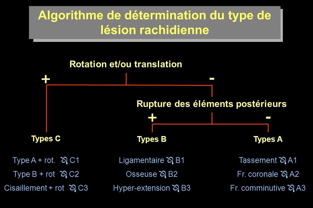 Algorithme de détermination du type de lésion rachidienne Rotation et/ou translation Rupture des éléments postérieurs Types ATypes B Types C Tassement A1 Fr.