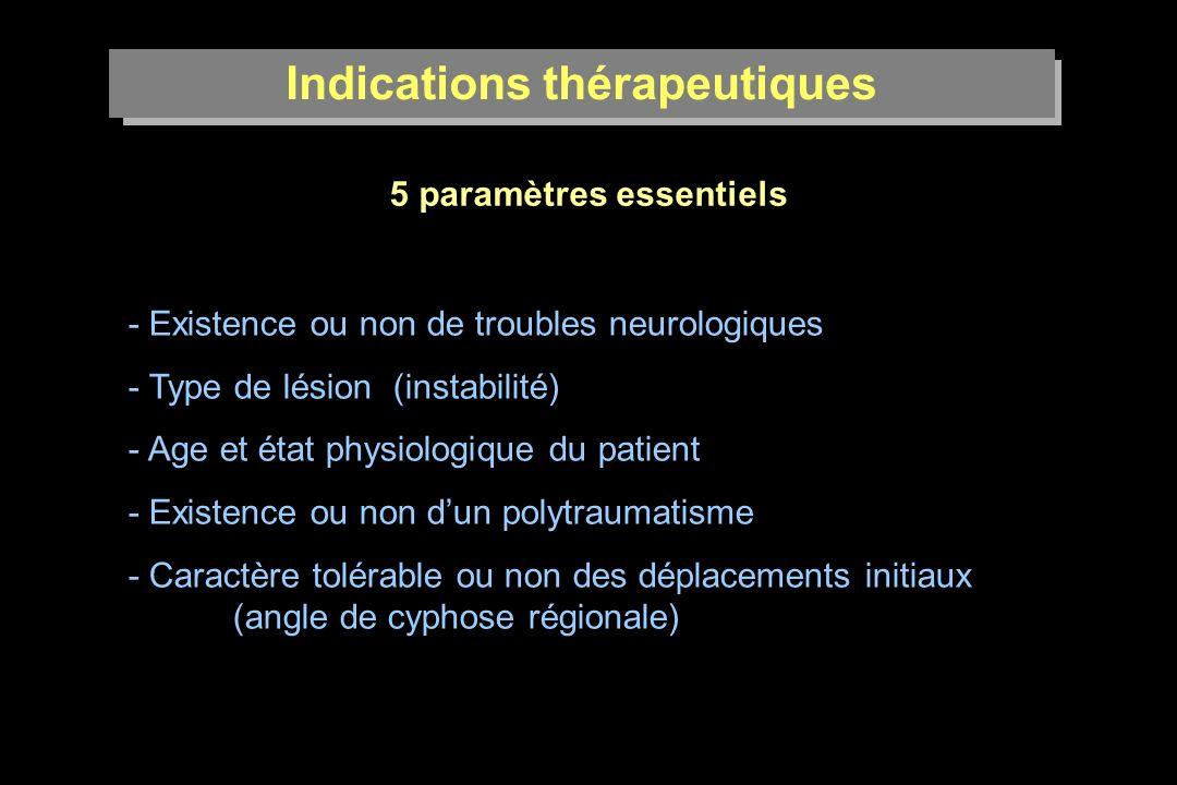 Indications thérapeutiques 5 paramètres essentiels - Existence ou non de troubles neurologiques - Type de lésion (instabilité) - Age et état physiologique du patient - Existence ou non dun polytraumatisme - Caractère tolérable ou non des déplacements initiaux (angle de cyphose régionale)