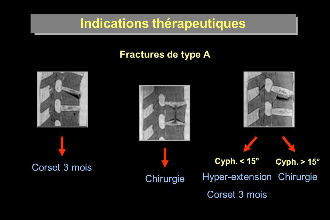 Indications thérapeutiques Fractures de type A Corset 3 mois Cyph.