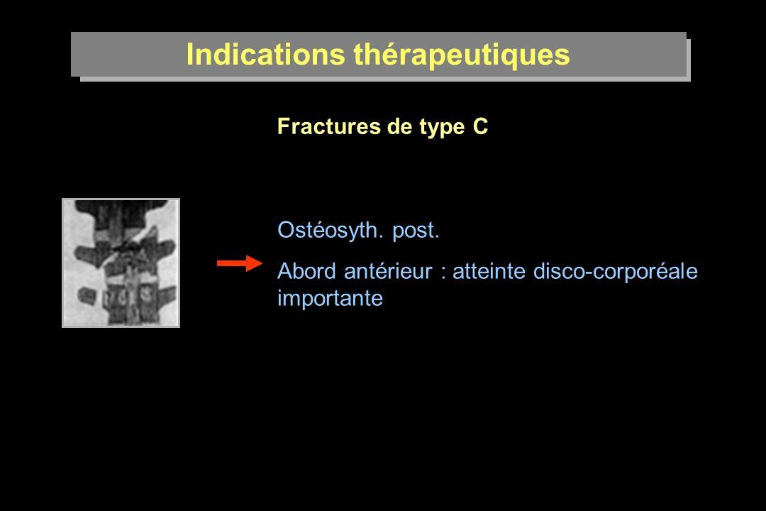Indications thérapeutiques Fractures de type C Ostéosyth.