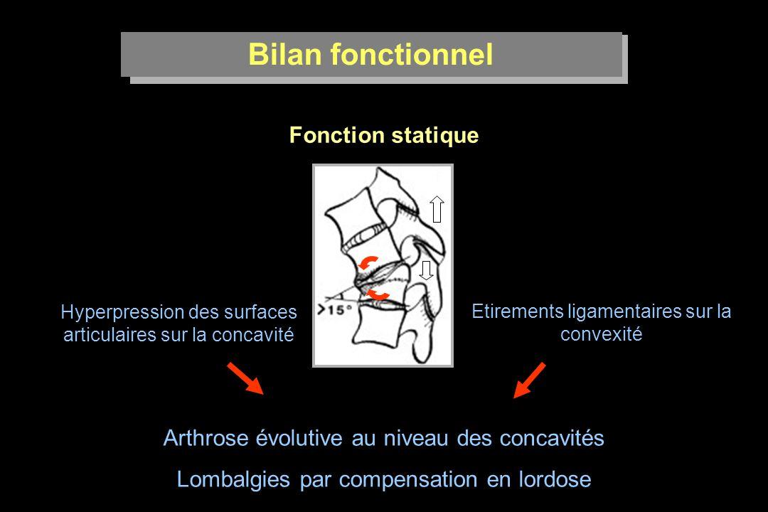 Bilan fonctionnel Fonction statique Hyperpression des surfaces articulaires sur la concavité Etirements ligamentaires sur la convexité Arthrose évolutive au niveau des concavités Lombalgies par compensation en lordose