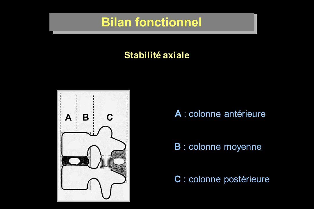 Bilan fonctionnel Stabilité axiale ABC A : colonne antérieure B : colonne moyenne C : colonne postérieure