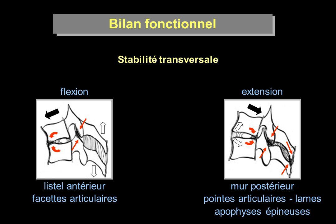 Stabilité transversale flexion extension listel antérieur facettes articulairespointes articulaires - lames apophyses épineuses mur postérieur Bilan fonctionnel