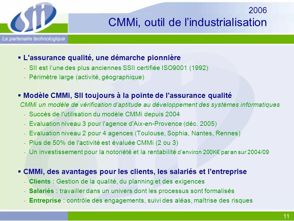 11 2006 CMMi, outil de lindustrialisation L'assurance qualité, une démarche pionnière SII est lune des plus anciennes SSII certifiée ISO9001 (1992) Pé