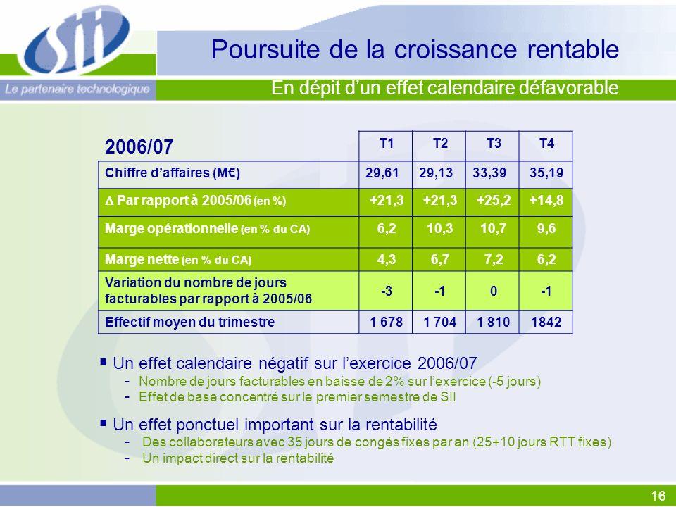 16 Poursuite de la croissance rentable 2006/07 T1T2T3T4 Chiffre daffaires (M)29,6129,1333,3935,19 Par rapport à 2005/06 (en %) +21,3 +25,2+14,8 Marge