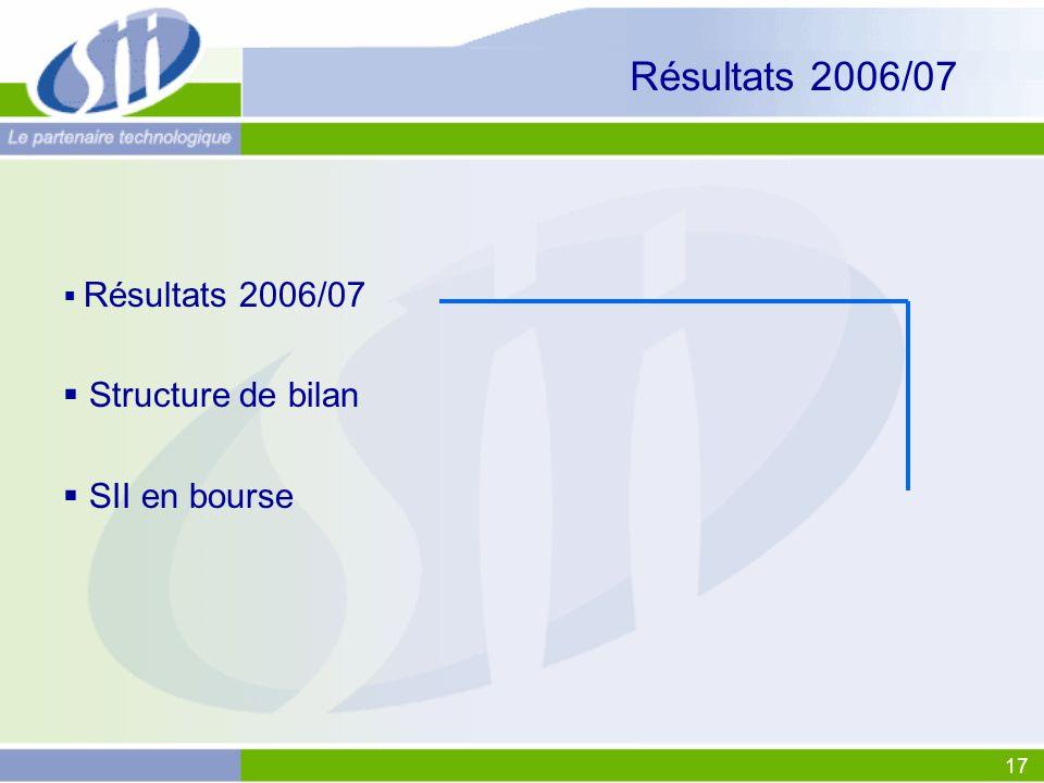 17 Résultats 2006/07 Structure de bilan SII en bourse