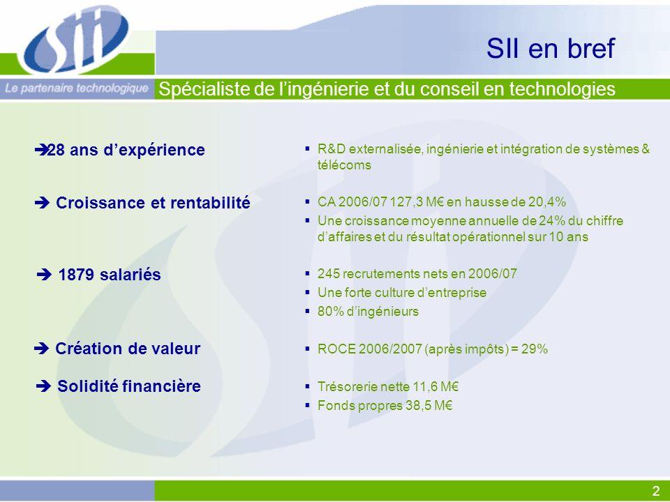 2 SII en bref Croissance et rentabilité 1879 salariés 28 ans dexpérience R&D externalisée, ingénierie et intégration de systèmes & télécoms CA 2006/07