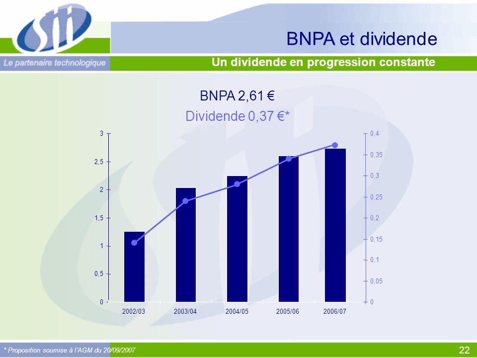 22 * Proposition soumise à lAGM du 20/09/2007 Dividende 0,37 * BNPA 2,61 Un dividende en progression constante BNPA et dividende 0 0,5 1 1,5 2 2,5 3 2