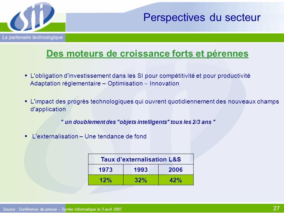 27 Perspectives du secteur L'obligation d'investissement dans les SI pour compétitivité et pour productivité Adaptation réglementaire – Optimisation I