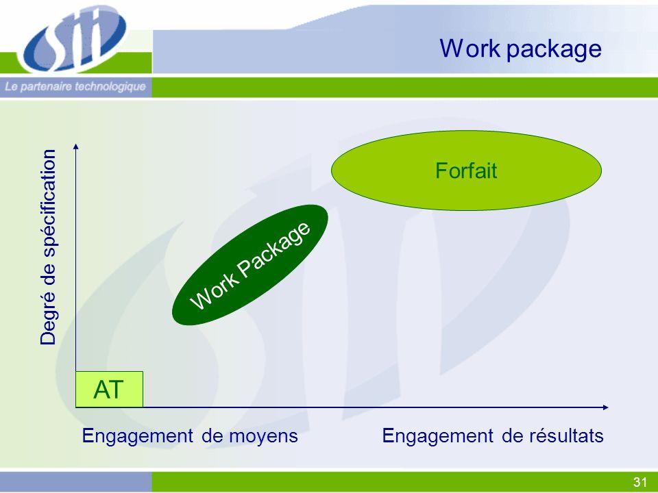 31 Work package AT Engagement de résultats Degré de spécification Work Package Forfait Engagement de moyens