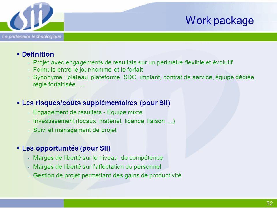 32 Work package Définition Projet avec engagements de résultats sur un périmètre flexible et évolutif Formule entre le jour/homme et le forfait Synony