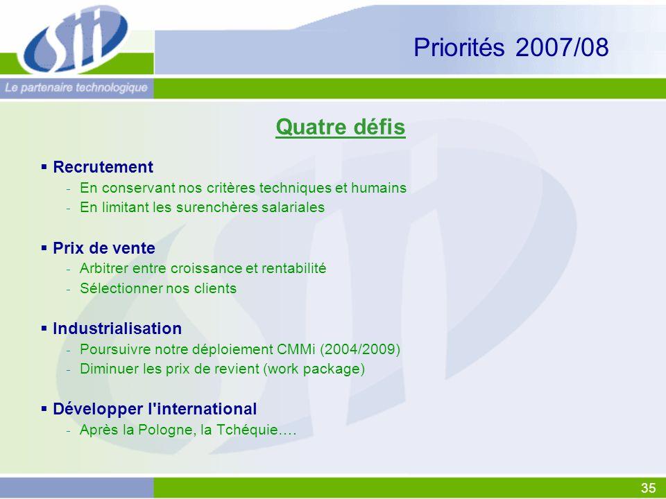 35 Priorités 2007/08 Recrutement En conservant nos critères techniques et humains En limitant les surenchères salariales Prix de vente Arbitrer entre