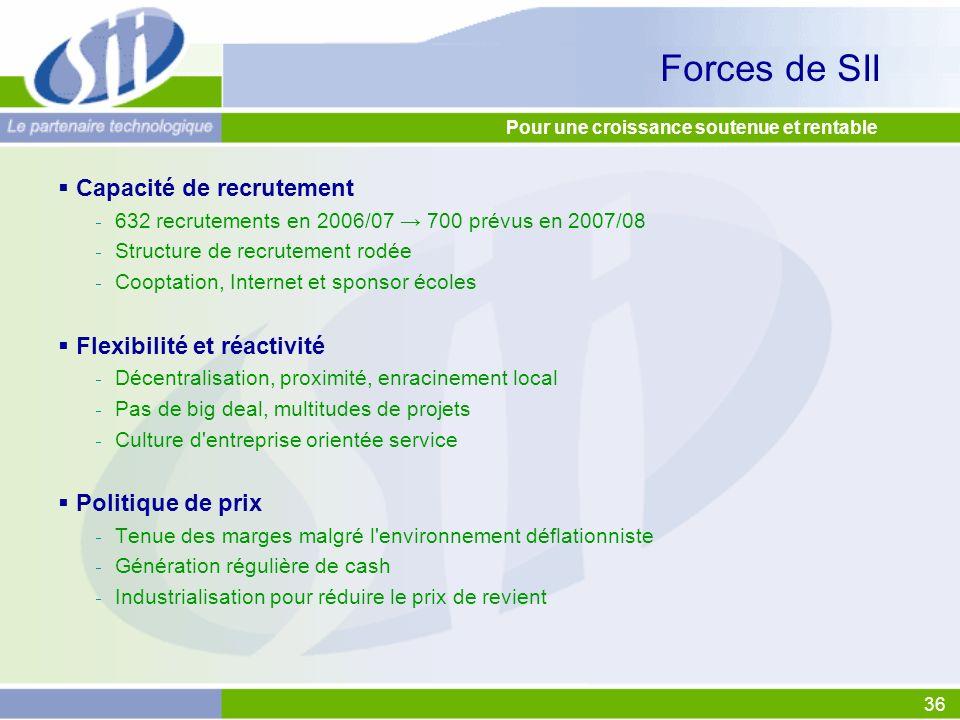 36 Forces de SII Capacité de recrutement 632 recrutements en 2006/07 700 prévus en 2007/08 Structure de recrutement rodée Cooptation, Internet et spon