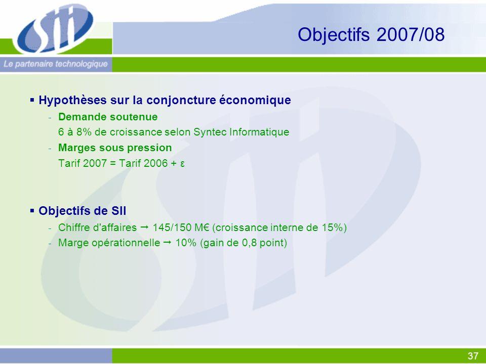 37 Objectifs 2007/08 Hypothèses sur la conjoncture économique Demande soutenue 6 à 8% de croissance selon Syntec Informatique Marges sous pression Tar