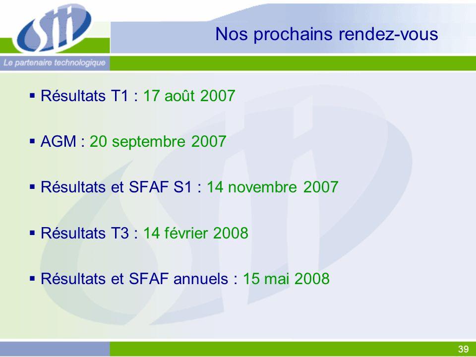 39 Nos prochains rendez-vous Résultats T1 : 17 août 2007 AGM : 20 septembre 2007 Résultats et SFAF S1 : 14 novembre 2007 Résultats T3 : 14 février 200