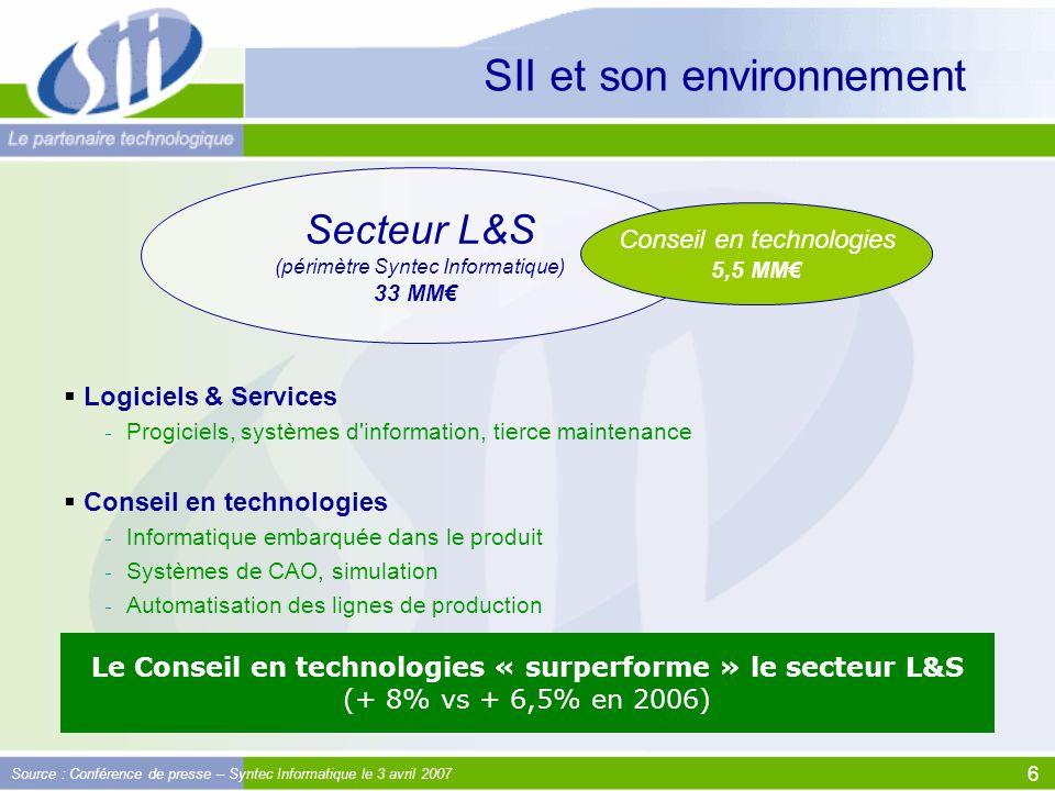 6 SII et son environnement Logiciels & Services Progiciels, systèmes d'information, tierce maintenance Conseil en technologies Informatique embarquée