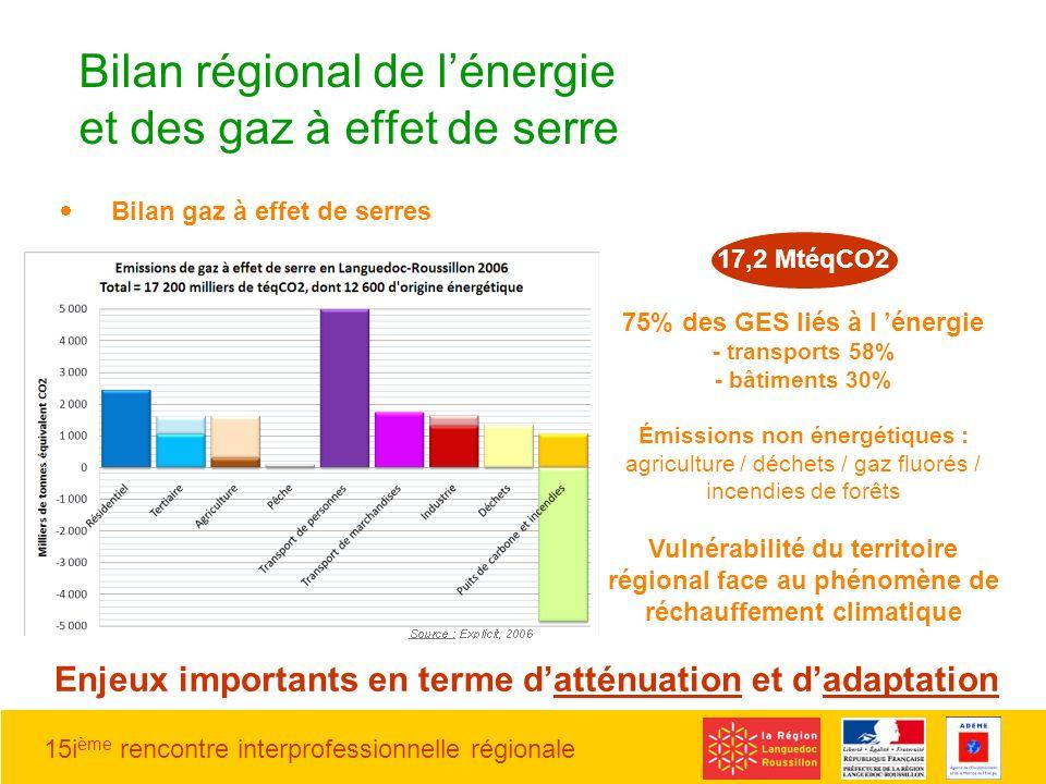 15i ème rencontre interprofessionnelle régionale 17,2 MtéqCO2 75% des GES liés à l énergie - transports 58% - bâtiments 30% Émissions non énergétiques