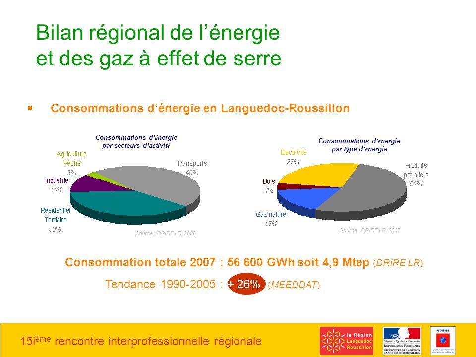 15i ème rencontre interprofessionnelle régionale Consommations dénergie en Languedoc-Roussillon Bilan régional de lénergie et des gaz à effet de serre