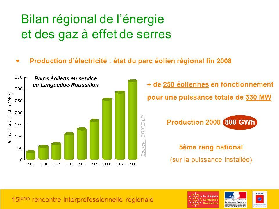 15i ème rencontre interprofessionnelle régionale + de 250 éoliennes en fonctionnement pour une puissance totale de 330 MW Production 2008 808 GWh 5ème