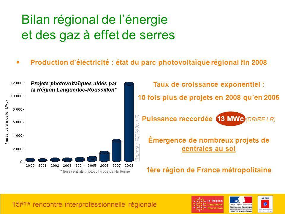 15i ème rencontre interprofessionnelle régionale Taux de croissance exponentiel : 10 fois plus de projets en 2008 quen 2006 Puissance raccordée 13 MWc