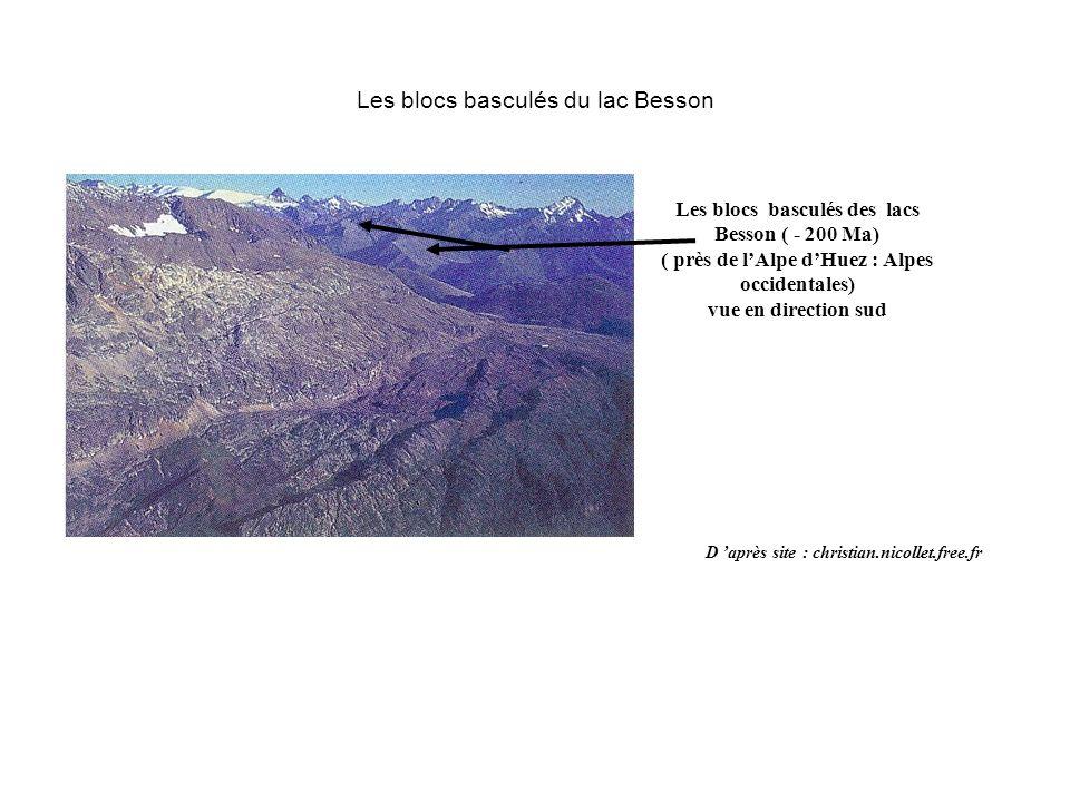 Les blocs basculés du lac Besson Les blocs basculés des lacs Besson ( - 200 Ma) ( près de lAlpe dHuez : Alpes occidentales) vue en direction sud D après site : christian.nicollet.free.fr