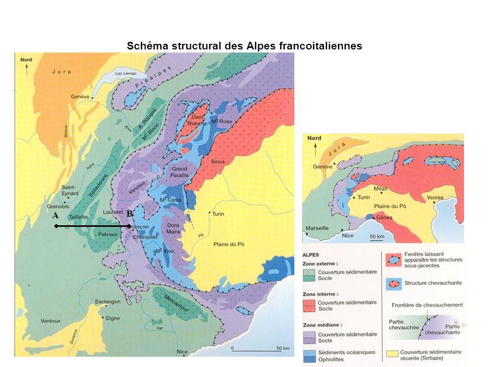 Schéma structural des Alpes francoitaliennes A B