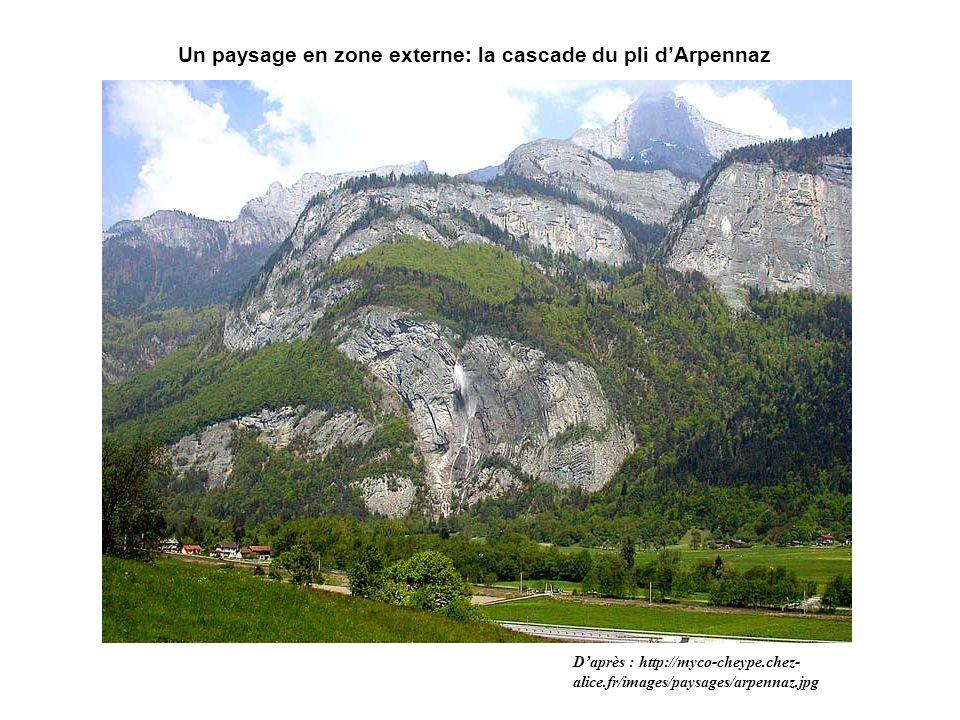 Le MONT CERVIN, un morceau dAfrique en Europe socle européen socle africain OPHIOLITES Daprès « Ce que disent les pierres » Mattauer