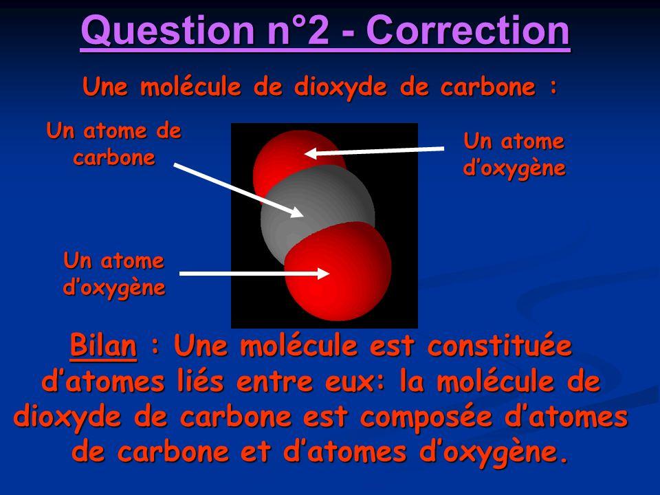 Question n°2 - Correction Une molécule de dioxyde de carbone : Bilan : Une molécule est constituée datomes liés entre eux: la molécule de dioxyde de c