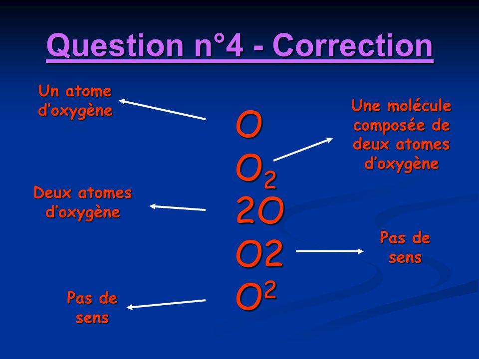 Question n°4 - Correction O O 2 2OO2 Un atome doxygène Deux atomes doxygène Pas de sens Une molécule composée de deux atomes doxygène