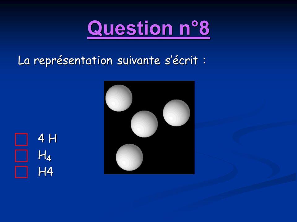 Question n°8 La représentation suivante sécrit : 4 H H 4 H4