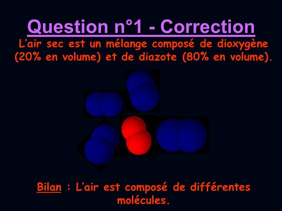 Question n°1 - Correction Lair sec est un mélange composé de dioxygène (20% en volume) et de diazote (80% en volume). Bilan : Lair est composé de diff