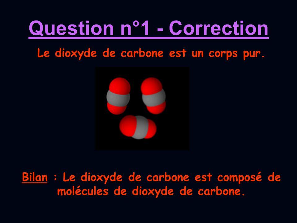 Question n°1 - Correction Bilan : Le dioxyde de carbone est composé de molécules de dioxyde de carbone. Le dioxyde de carbone est un corps pur.