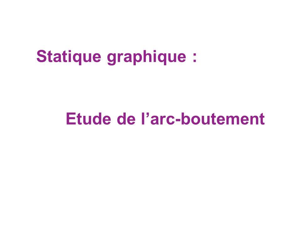 Etude de larc-boutement Statique graphique :