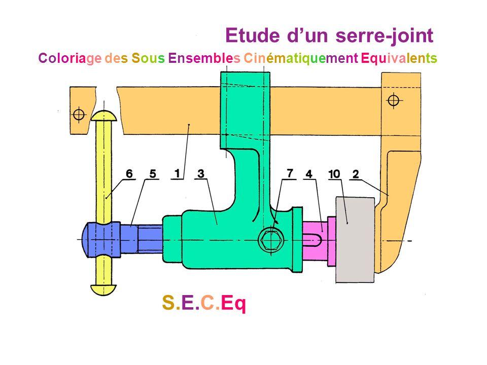 Coloriage des Sous Ensembles Cinématiquement Equivalents S.E.C.Eq