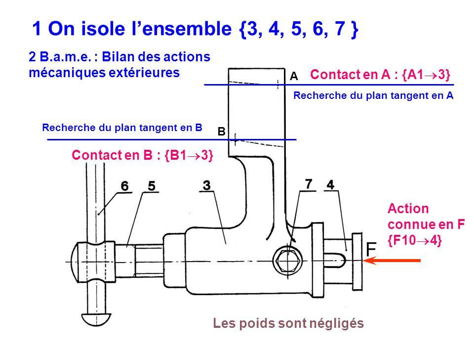 A B F 1 On isole lensemble {3, 4, 5, 6, 7 } 2 B.a.m.e. : Bilan des actions mécaniques extérieures Contact en A : {A1 3} Contact en B : {B1 3} Action c
