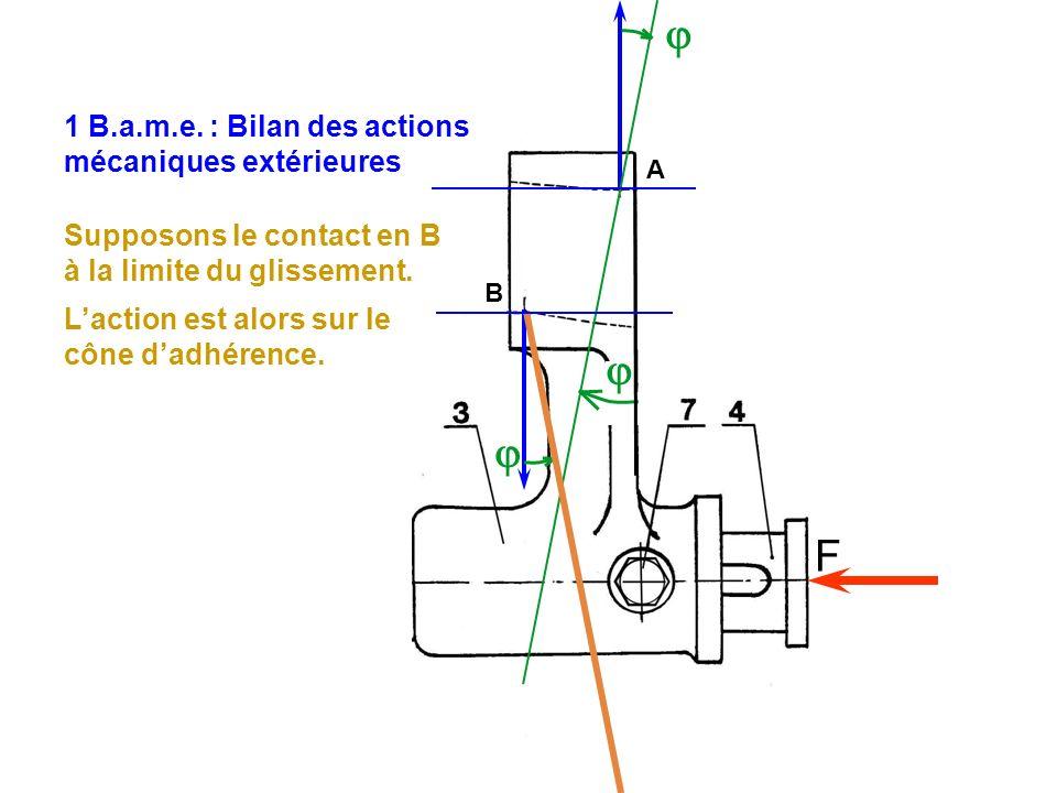 F A B Supposons le contact en B à la limite du glissement. Laction est alors sur le cône dadhérence. 1 B.a.m.e. : Bilan des actions mécaniques extérie