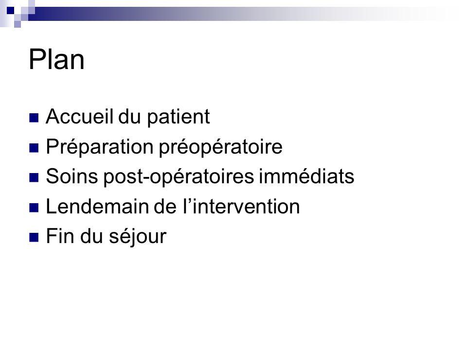 Plan Accueil du patient Préparation préopératoire Soins post-opératoires immédiats Lendemain de lintervention Fin du séjour