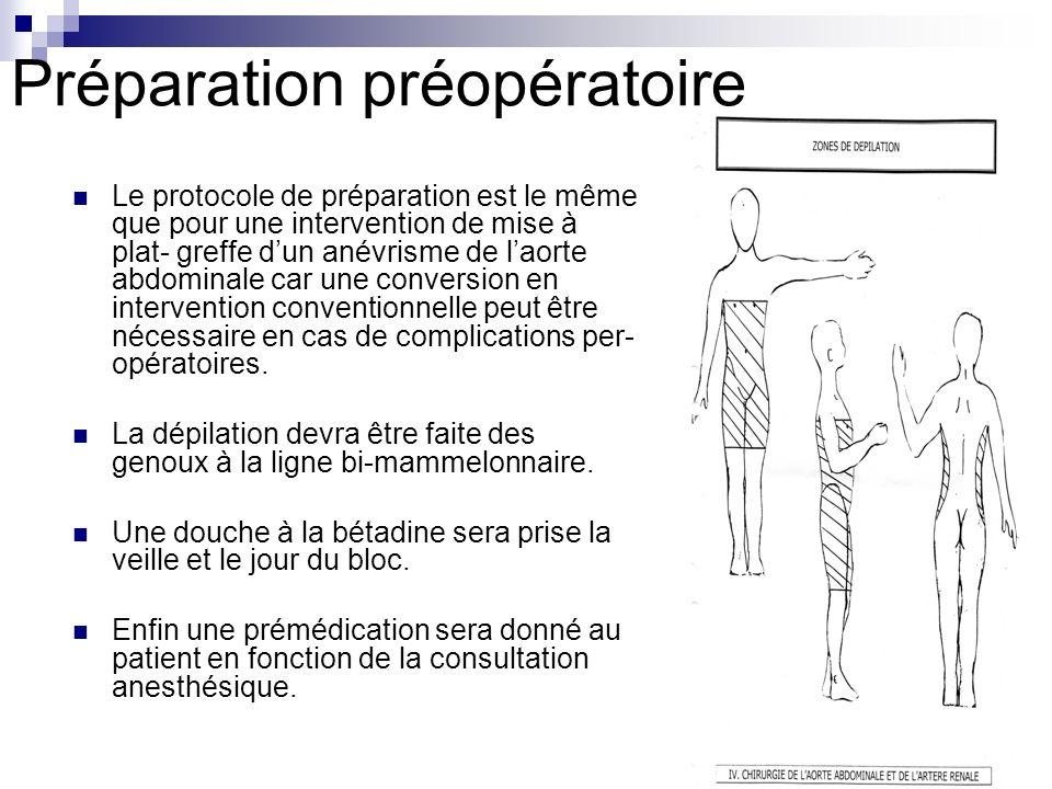 Préparation préopératoire Le protocole de préparation est le même que pour une intervention de mise à plat- greffe dun anévrisme de laorte abdominale