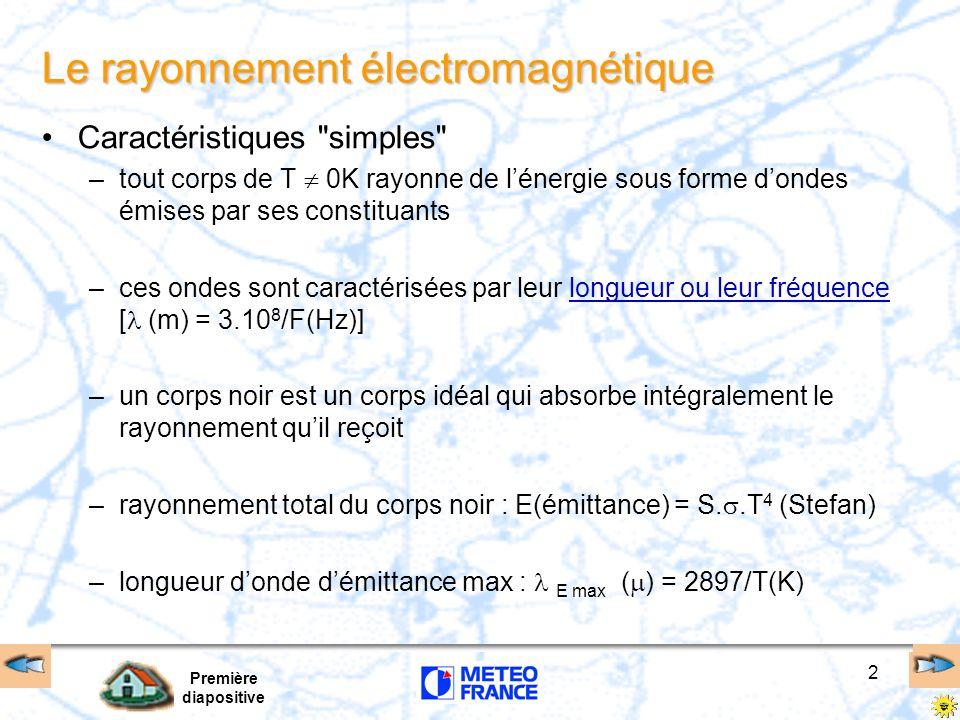 Première diapositive 2 Le rayonnement électromagnétique Caractéristiques