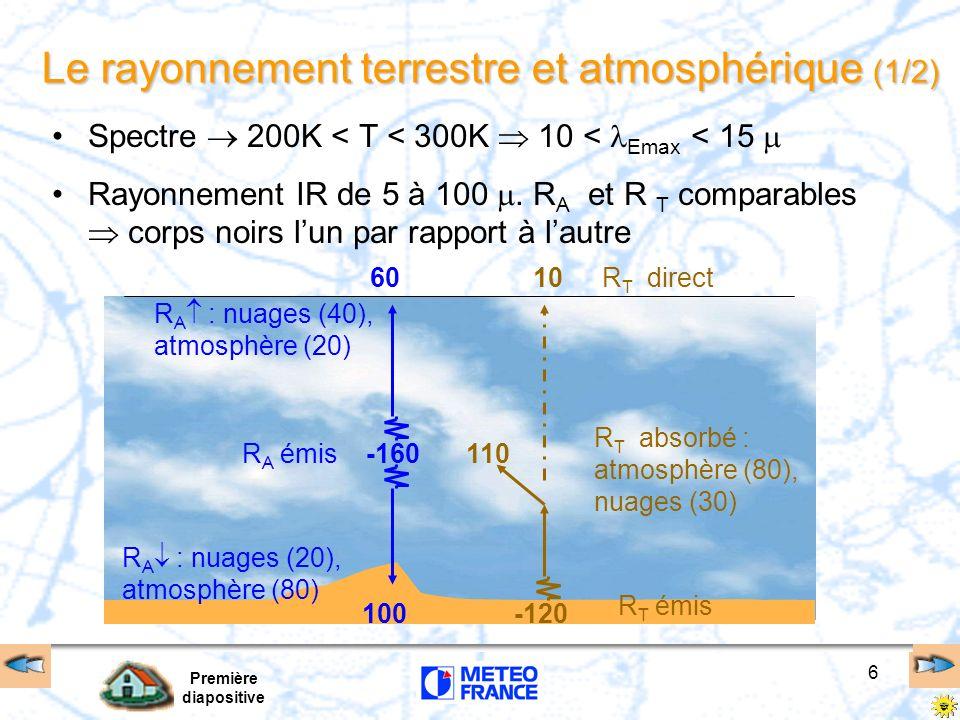 Première diapositive 6 Spectre 200K < T < 300K 10 < Emax < 15 Rayonnement IR de 5 à 100. R A et R T comparables corps noirs lun par rapport à lautre L