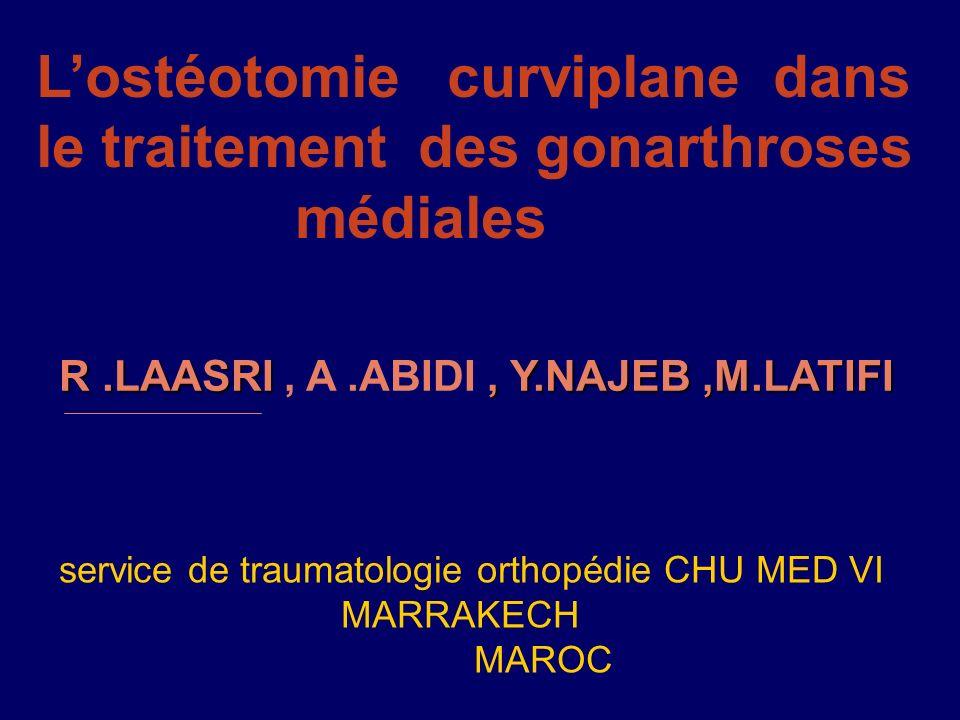 La gonarthrose > détaxation dans le plan frontal Ostéotomie curviplane: ostéotomie métaphysaire concavité inférieure / supérieure Compétition : arthroplasties unicompartimentales.