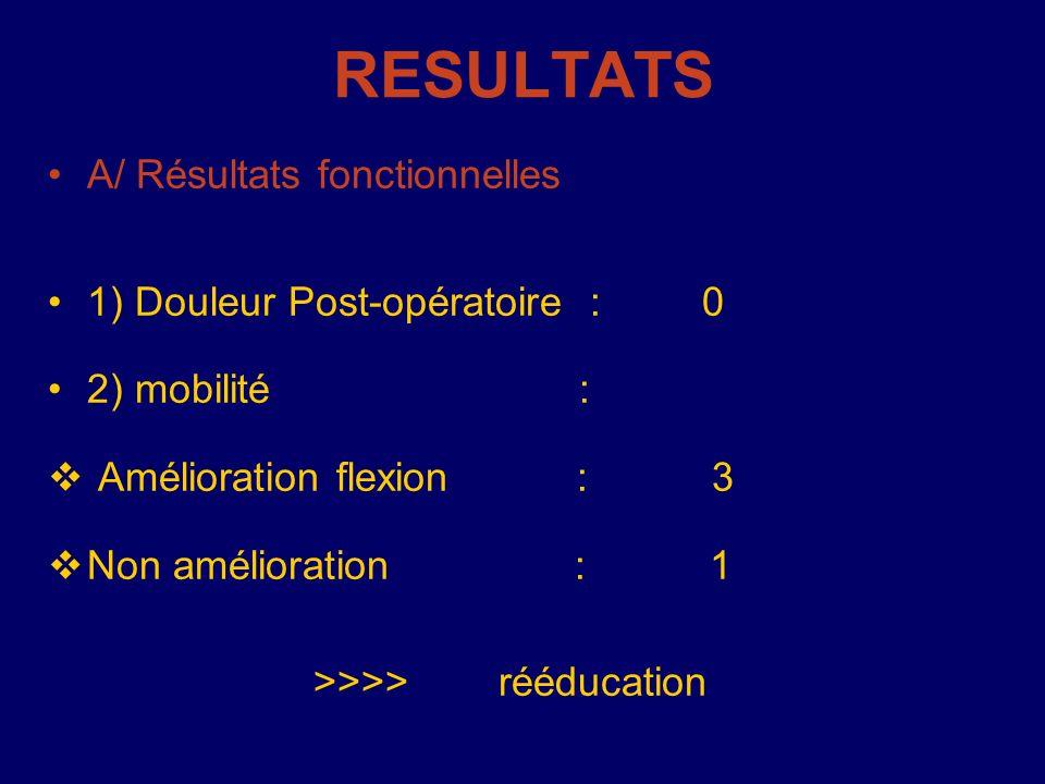 RESULTATS A/ Résultats fonctionnelles 1) Douleur Post-opératoire : 0 2) mobilité : Amélioration flexion : 3 Non amélioration : 1 >>>> rééducation