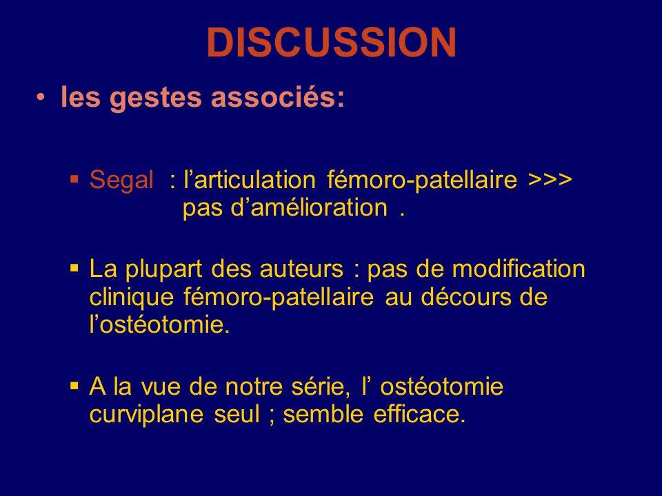 DISCUSSION les gestes associés: Segal : larticulation fémoro-patellaire >>> pas damélioration. La plupart des auteurs : pas de modification clinique f