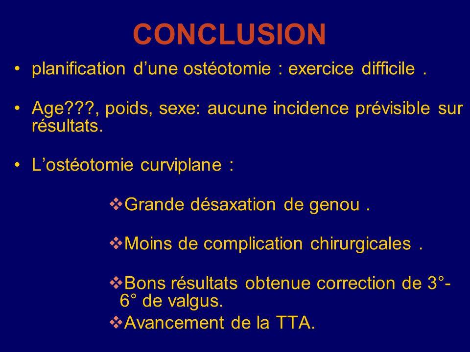CONCLUSION planification dune ostéotomie : exercice difficile. Age???, poids, sexe: aucune incidence prévisible sur résultats. Lostéotomie curviplane