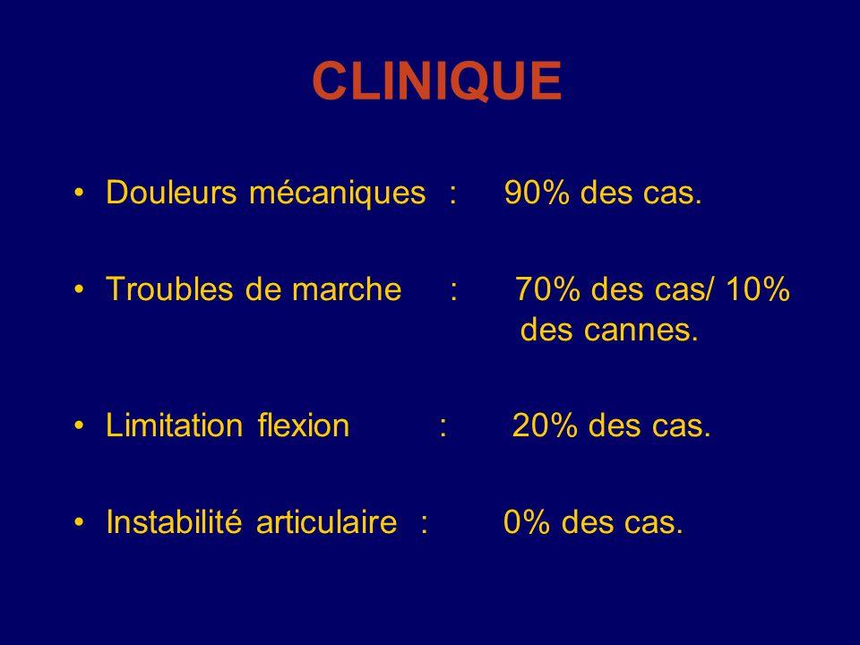 CLINIQUE Douleurs mécaniques : 90% des cas. Troubles de marche : 70% des cas/ 10% des cannes. Limitation flexion : 20% des cas. Instabilité articulair
