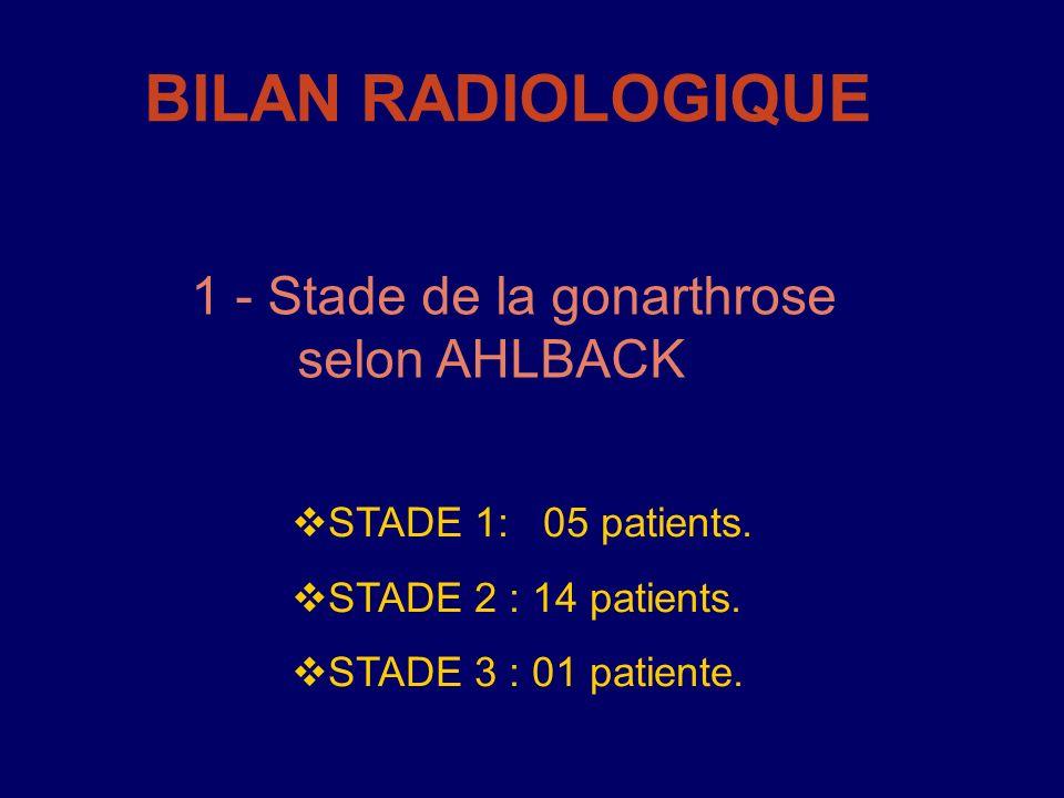 BILAN RADIOLOGIQUE 1 - Stade de la gonarthrose selon AHLBACK STADE 1: 05 patients. STADE 2 : 14 patients. STADE 3 : 01 patiente.